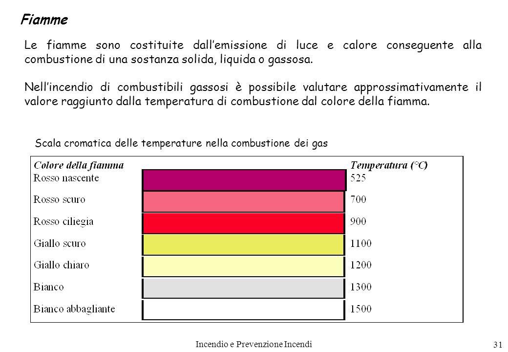 Incendio e Prevenzione Incendi 31 Le fiamme sono costituite dallemissione di luce e calore conseguente alla combustione di una sostanza solida, liquid