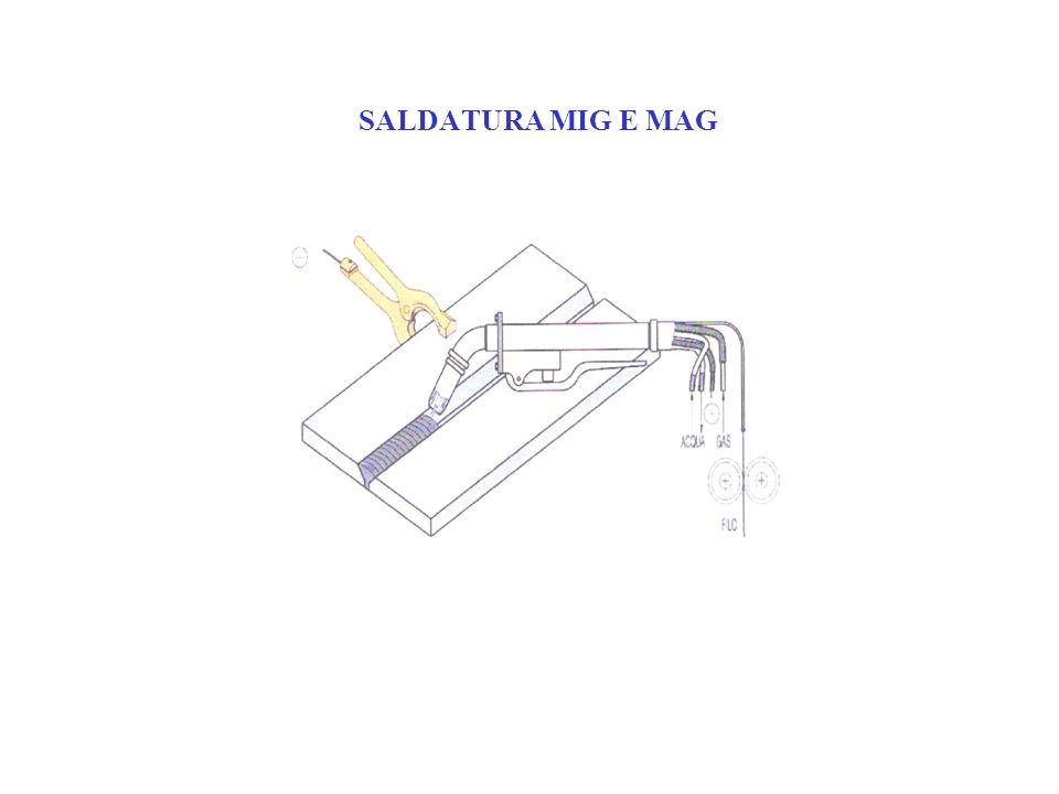 SALDATURA MIG E MAG