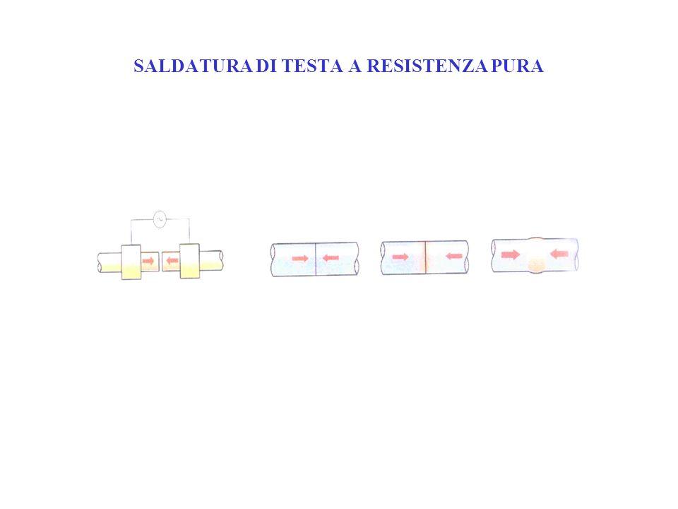 SALDATURA DI TESTA A RESISTENZA PURA