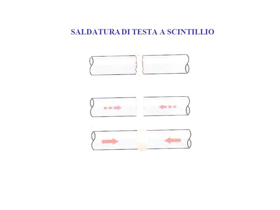 SALDATURA DI TESTA A SCINTILLIO