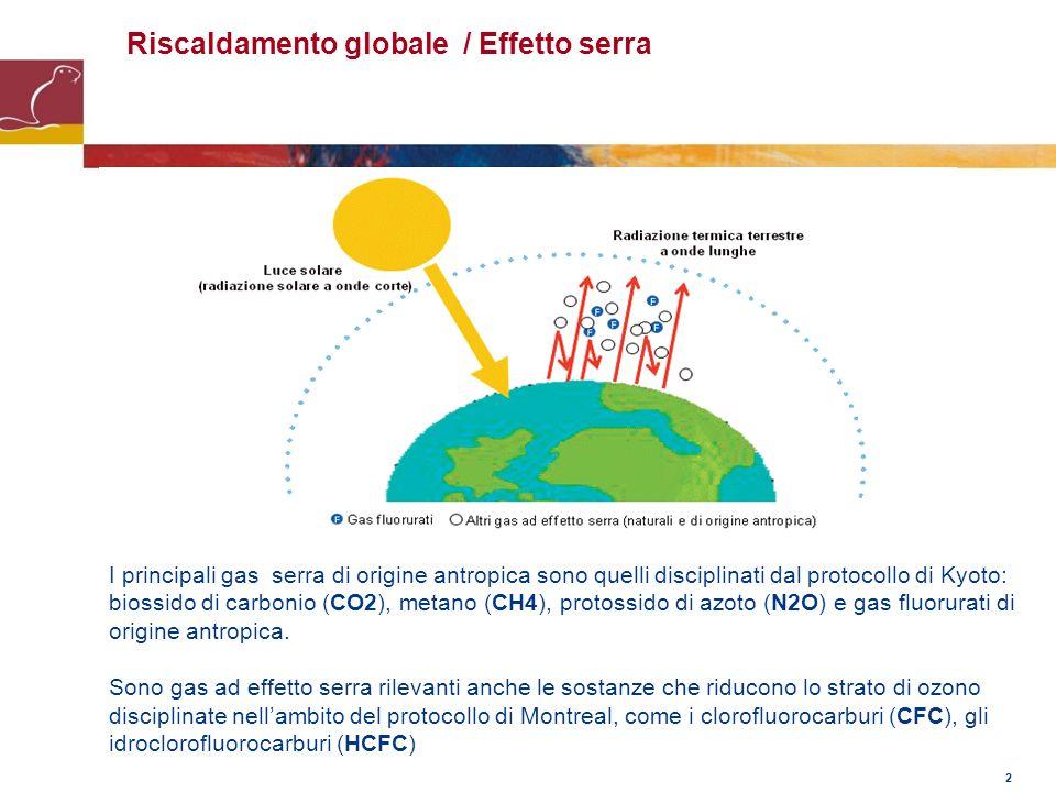 2 Riscaldamento globale / Effetto serra I principali gas serra di origine antropica sono quelli disciplinati dal protocollo di Kyoto: biossido di carb