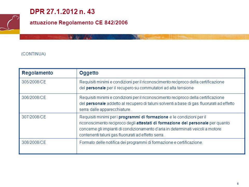 6 DPR 27.1.2012 n. 43 attuazione Regolamento CE 842/2006 (CONTINUA) RegolamentoOggetto 305/2008/CERequisiti minimi e condizioni per il riconoscimento