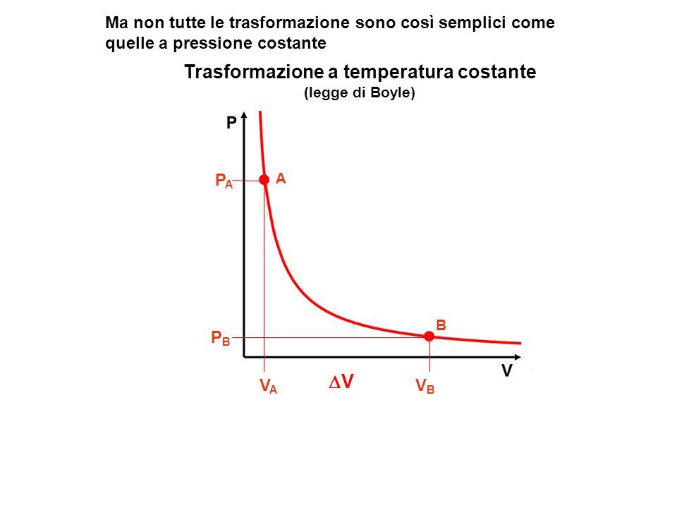 Trasformazione a temperatura costante (legge di Boyle) A VAVA V B V B PAPA PBPB Ma non tutte le trasformazione sono così semplici come quelle a pressi