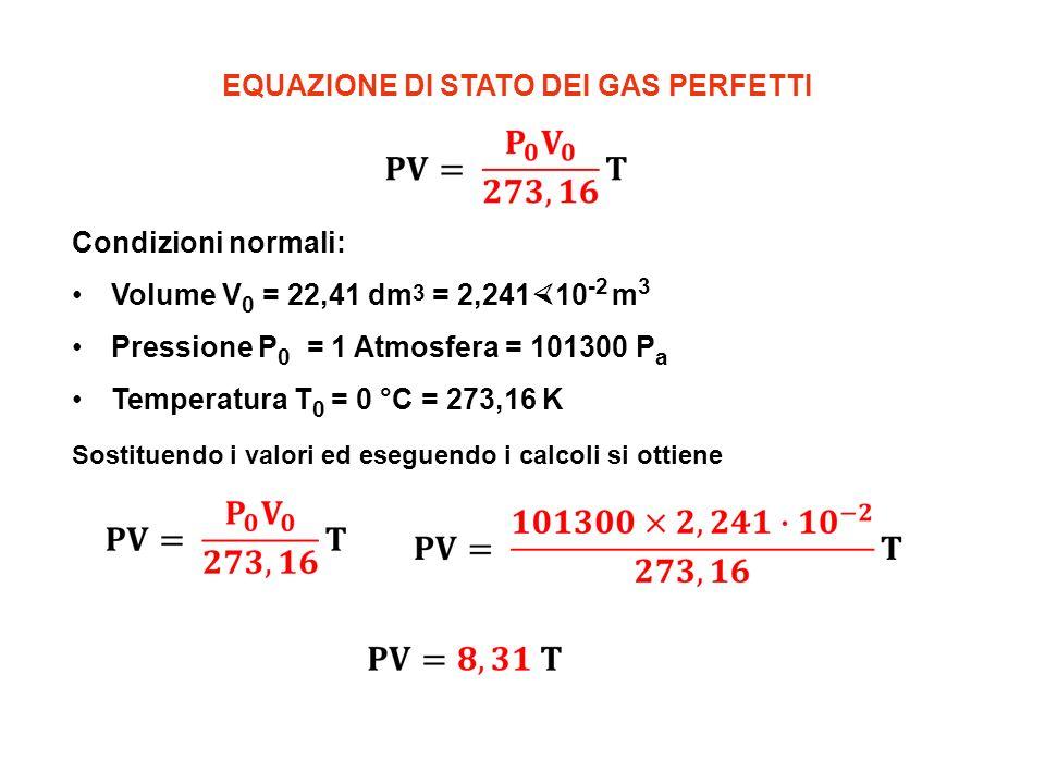 EQUAZIONE DI STATO DEI GAS PERFETTI Condizioni normali: Volume V 0 = 22,41 dm 3 = 2,241 10 -2 m 3 Pressione P 0 = 1 Atmosfera = 101300 P a Temperatura