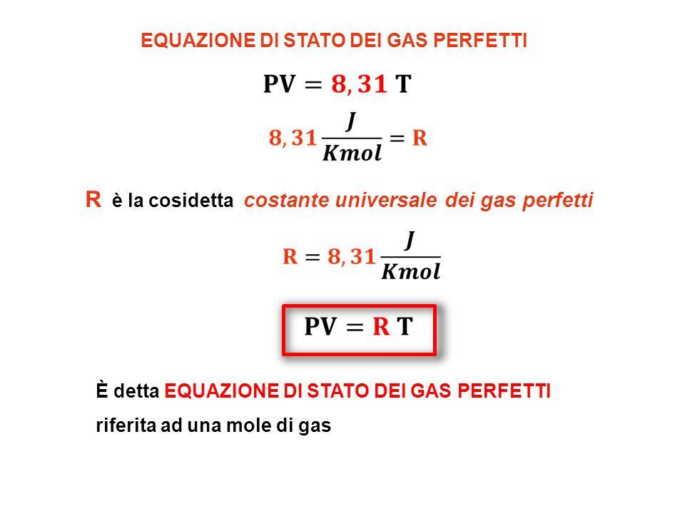 EQUAZIONE DI STATO DEI GAS PERFETTI R è la cosidetta costante universale dei gas perfetti È detta EQUAZIONE DI STATO DEI GAS PERFETTI riferita ad una