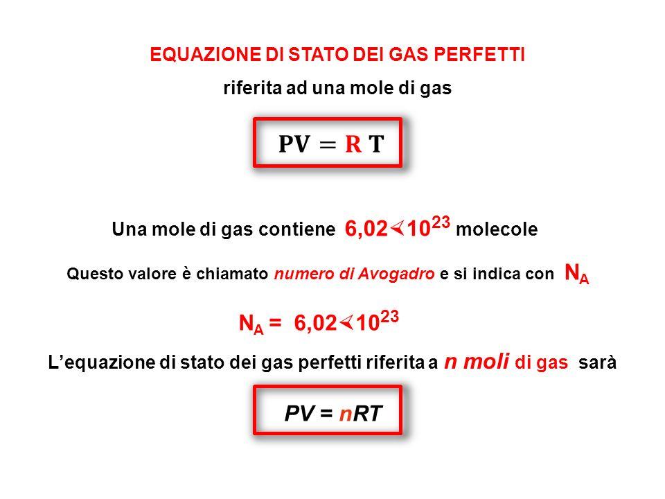 EQUAZIONE DI STATO DEI GAS PERFETTI riferita ad una mole di gas Una mole di gas contiene 6,02 10 23 molecole Questo valore è chiamato numero di Avogad