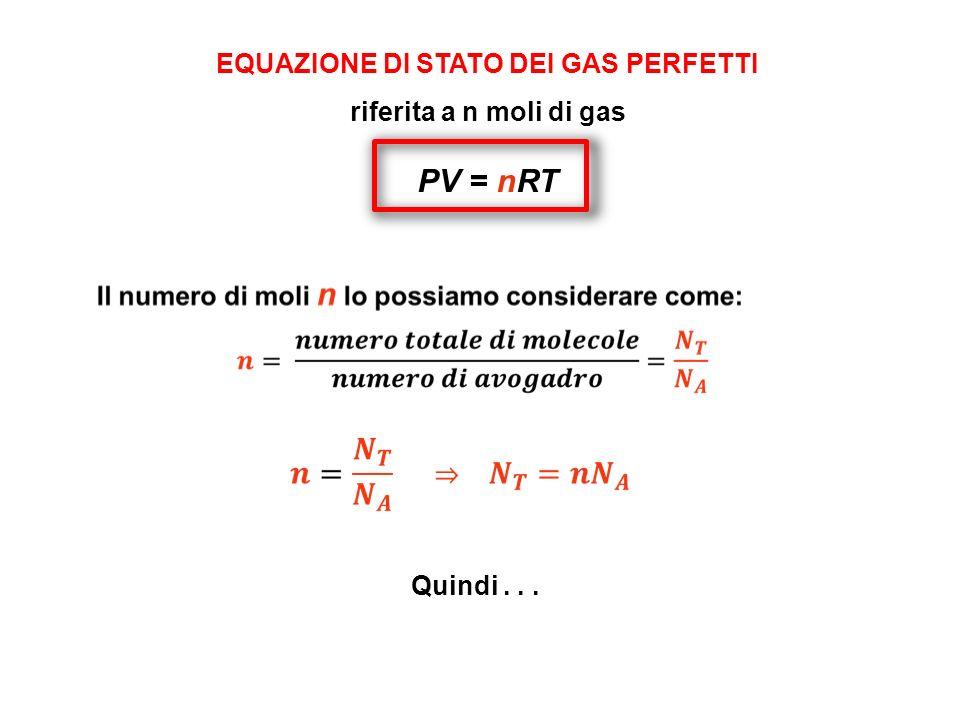 EQUAZIONE DI STATO DEI GAS PERFETTI riferita a n moli di gas PV = nRT Quindi...