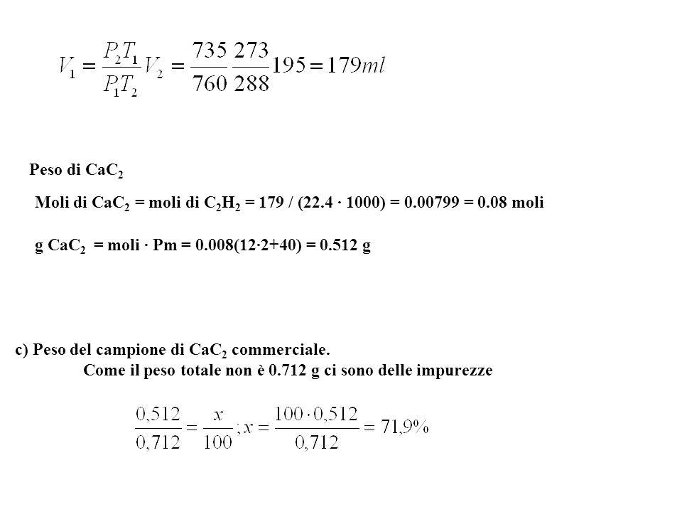 Peso di CaC 2 Moli di CaC 2 = moli di C 2 H 2 = 179 / (22.4 · 1000) = 0.00799 = 0.08 moli g CaC 2 = moli · Pm = 0.008(12·2+40) = 0.512 g c) Peso del campione di CaC 2 commerciale.