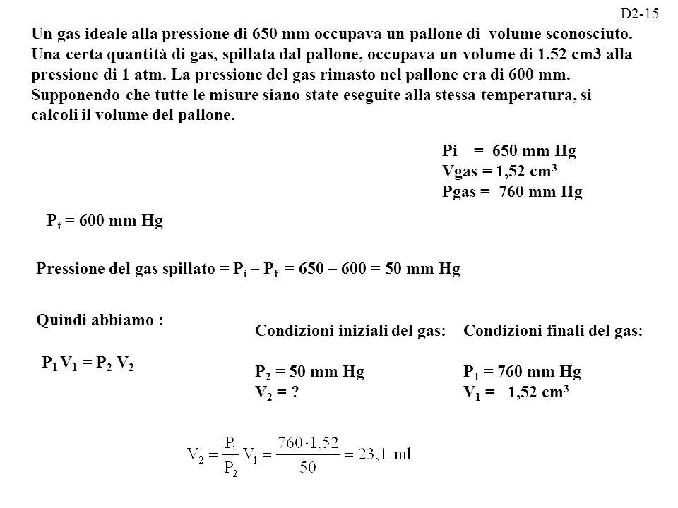Un gas ideale alla pressione di 650 mm occupava un pallone di volume sconosciuto.