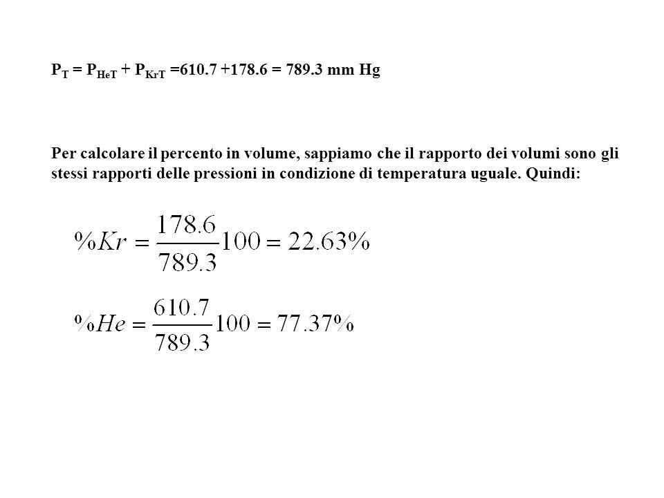 Per calcolare il percento in volume, sappiamo che il rapporto dei volumi sono gli stessi rapporti delle pressioni in condizione di temperatura uguale.