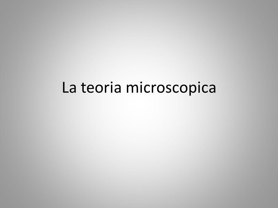 La teoria microscopica