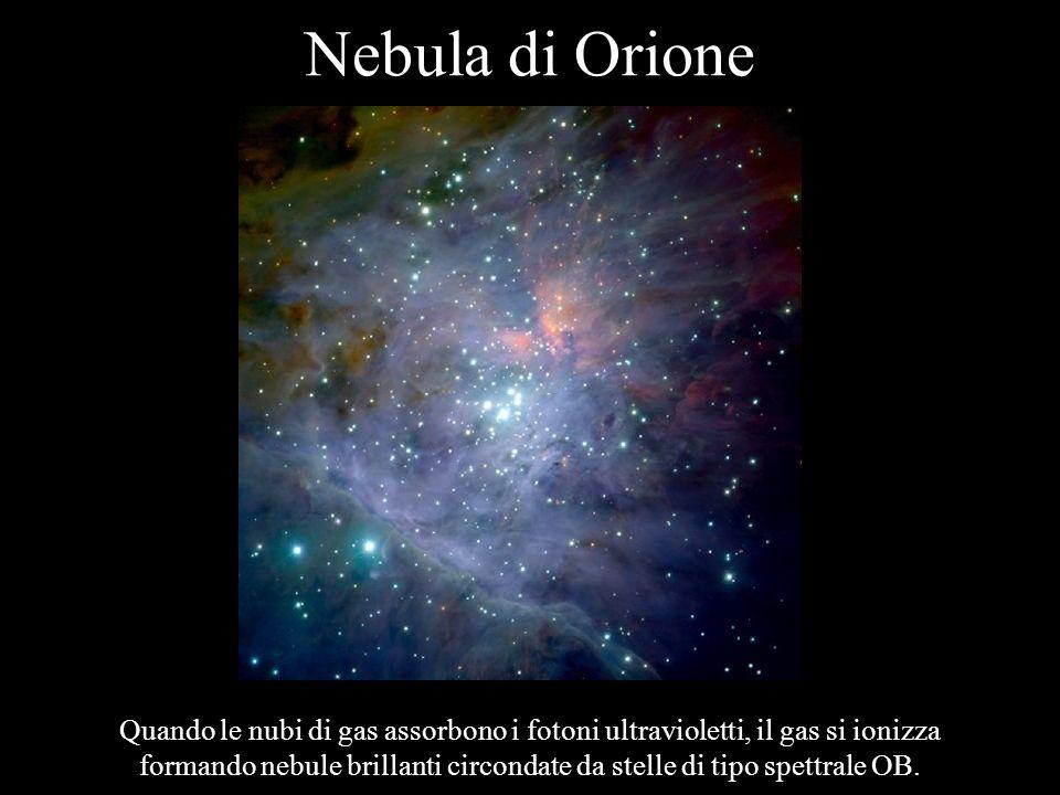 Nebula di Orione Quando le nubi di gas assorbono i fotoni ultravioletti, il gas si ionizza formando nebule brillanti circondate da stelle di tipo spettrale OB.