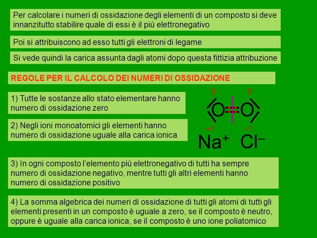 Per calcolare i numeri di ossidazione degli elementi di un composto si deve innanzitutto stabilire quale di essi è il più elettronegativo Poi si attribuiscono ad esso tutti gli elettroni di legame Si vede quindi la carica assunta dagli atomi dopo questa fittizia attribuzione REGOLE PER IL CALCOLO DEI NUMERI DI OSSIDAZIONE 1) Tutte le sostanze allo stato elementare hanno numero di ossidazione zero 2) Negli ioni monoatomici gli elementi hanno numero di ossidazione uguale alla carica ionica O O 00 Na + +1 Cl – –1 3) In ogni composto lelemento più elettronegativo di tutti ha sempre numero di ossidazione negativo, mentre tutti gli altri elementi hanno numero di ossidazione positivo 4) La somma algebrica dei numeri di ossidazione di tutti gli atomi di tutti gli elementi presenti in un composto è uguale a zero, se il composto è neutro, oppure è uguale alla carica ionica, se il composto è uno ione poliatomico