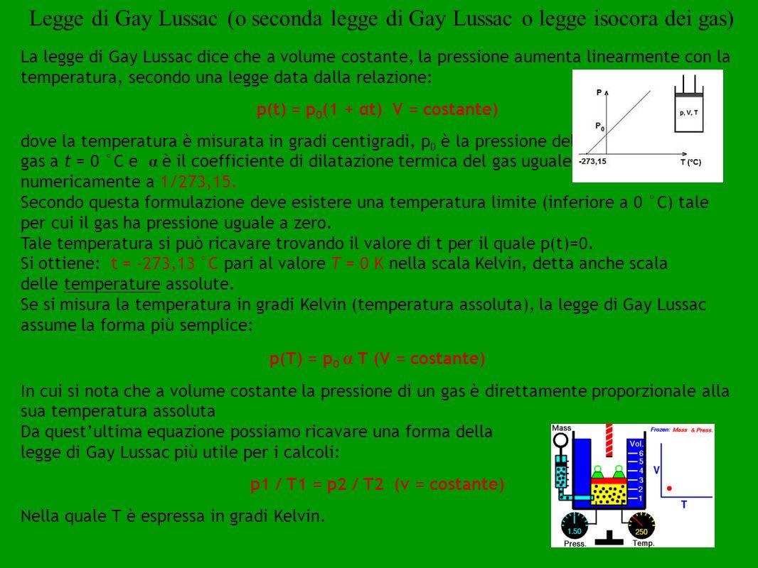 La legge di Gay Lussac dice che a volume costante, la pressione aumenta linearmente con la temperatura, secondo una legge data dalla relazione: p(t) = p 0 (1 + αt) V = costante) dove la temperatura è misurata in gradi centigradi, p 0 è la pressione del gas a t = 0 °C e α è il coefficiente di dilatazione termica del gas uguale numericamente a 1/273,15.