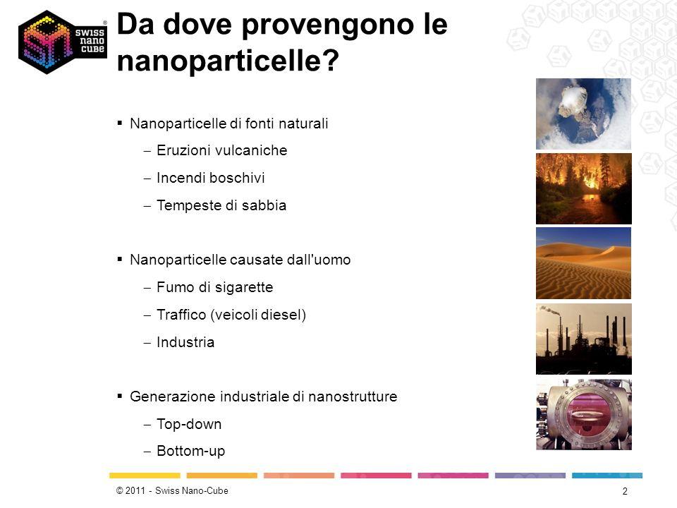© 2011 - Swiss Nano-Cube Da dove provengono le nanoparticelle? 2 Nanoparticelle di fonti naturali Eruzioni vulcaniche Incendi boschivi Tempeste di sab