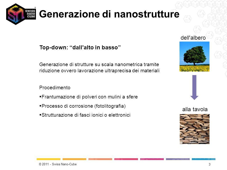© 2011 - Swiss Nano-Cube Generazione di nanostrutture 3 dell'albero alla tavola Top-down: dall'alto in basso Generazione di strutture su scala nanomet