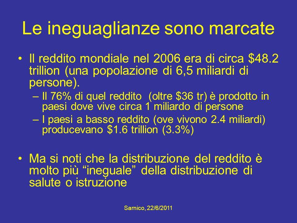 Le ineguaglianze sono marcate Il reddito mondiale nel 2006 era di circa $48.2 trillion (una popolazione di 6,5 miliardi di persone). –Il 76% di quel r