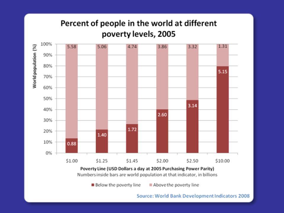 E se guardassimo ai livelli di reddito….