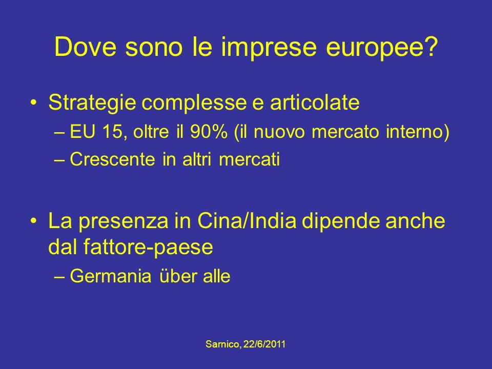 Dove sono le imprese europee? Strategie complesse e articolate –EU 15, oltre il 90% (il nuovo mercato interno) –Crescente in altri mercati La presenza