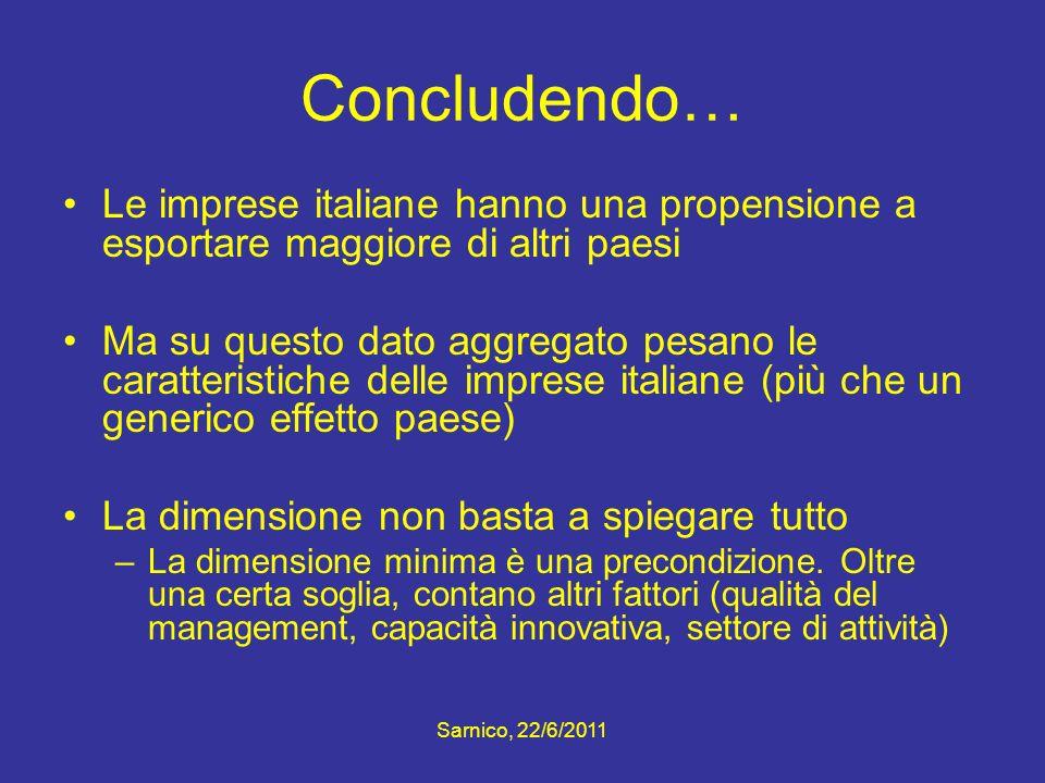 Concludendo… Le imprese italiane hanno una propensione a esportare maggiore di altri paesi Ma su questo dato aggregato pesano le caratteristiche delle