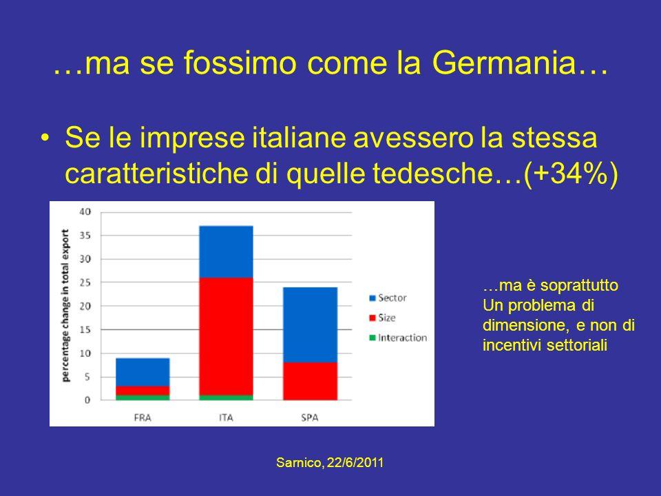 …ma se fossimo come la Germania… Se le imprese italiane avessero la stessa caratteristiche di quelle tedesche…(+34%) …ma è soprattutto Un problema di