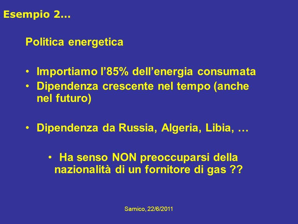 Sarnico, 22/6/2011 Esempio 2… Politica energetica Importiamo l85% dellenergia consumata Dipendenza crescente nel tempo (anche nel futuro) Dipendenza d
