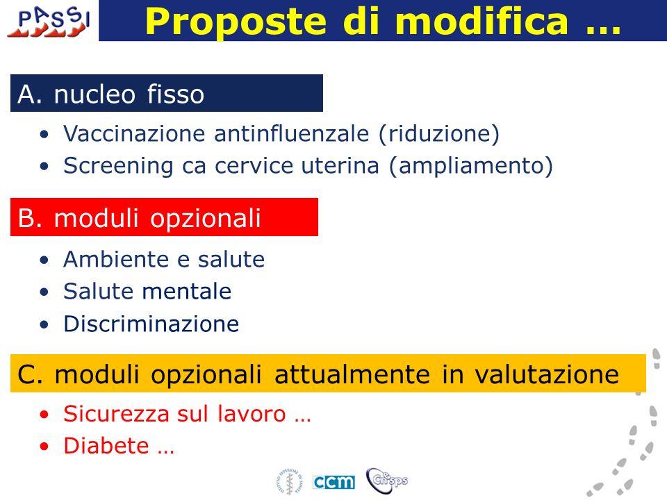 Proposte di modifica … Vaccinazione antinfluenzale (riduzione) Screening ca cervice uterina (ampliamento) A.