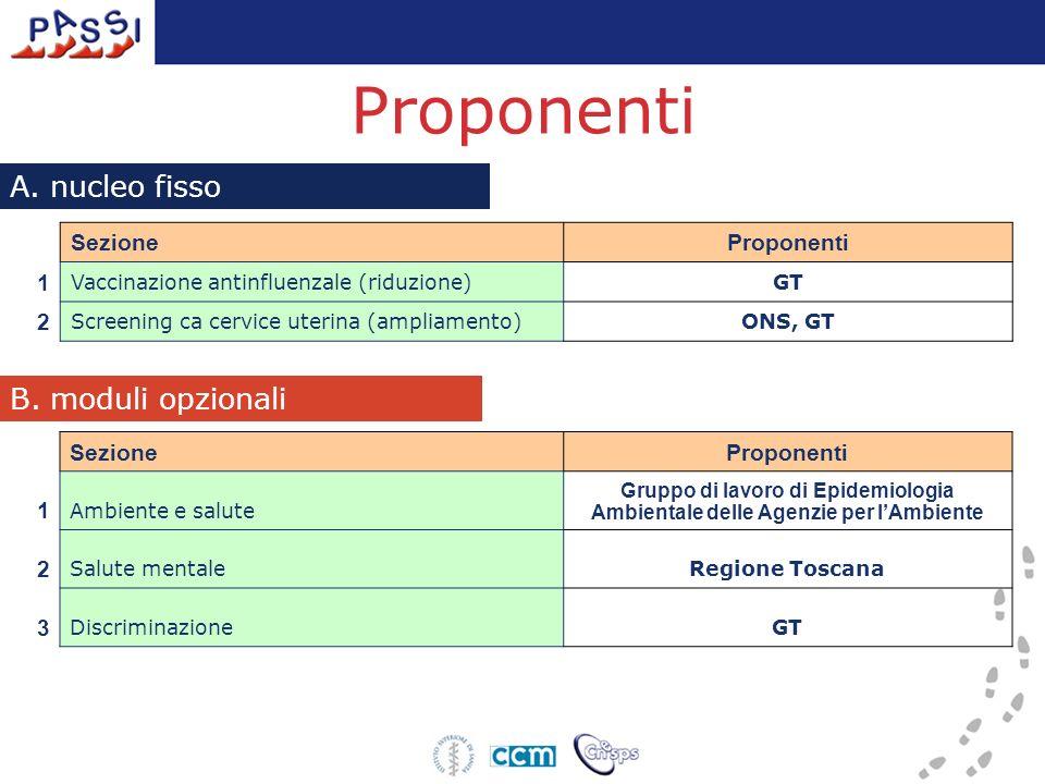 Proponenti SezioneProponenti 1 Vaccinazione antinfluenzale (riduzione)GT 2 Screening ca cervice uterina (ampliamento)ONS, GT A.