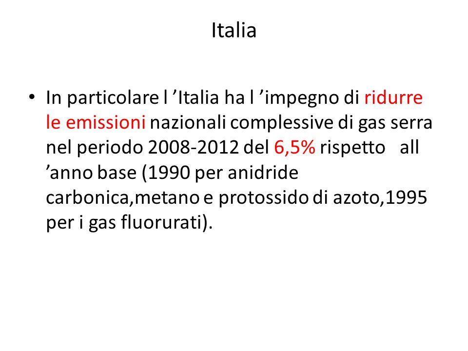 Italia In particolare l Italia ha l impegno di ridurre le emissioni nazionali complessive di gas serra nel periodo 2008-2012 del 6,5% rispetto all ann