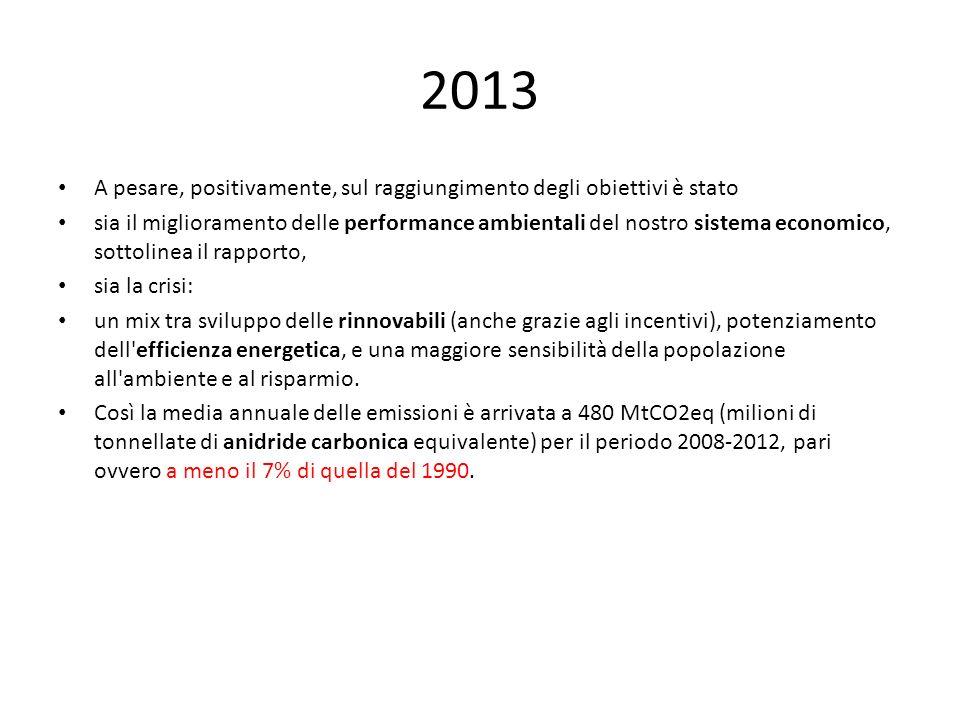 2013 A pesare, positivamente, sul raggiungimento degli obiettivi è stato sia il miglioramento delle performance ambientali del nostro sistema economic