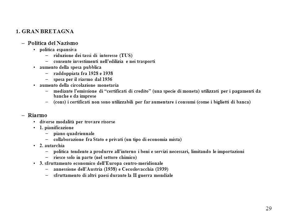 29 1. GRAN BRETAGNA –Politica del Nazismo politica espansiva –riduzione dei tassi di interesse (TUS) –consente investimenti nelledilizia e nei traspor