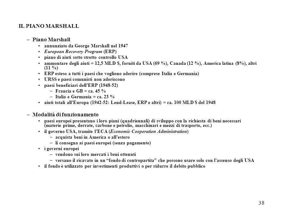 38 IL PIANO MARSHALL –Piano Marshall annunziato da George Marshall nel 1947 European Recovery Program (ERP) piano di aiuti sotto stretto controllo USA