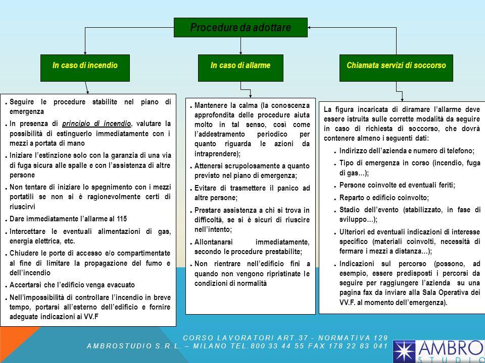 Procedure da adottare Seguire le procedure stabilite nel piano di emergenza In presenza di principio di incendio, valutare la possibilità di estinguer