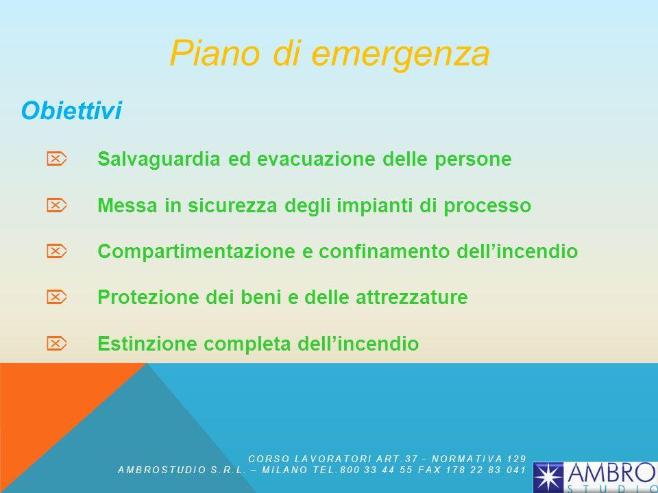 Obiettivi Salvaguardia ed evacuazione delle persone Messa in sicurezza degli impianti di processo Compartimentazione e confinamento dellincendio Prote