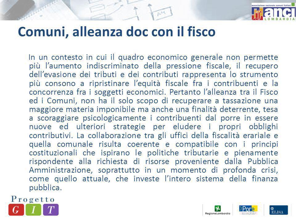 C) AFFISSIONE PUBBLICITARIA ABUSIVA Trattamento fiscale La segnalazione trova il fondamento nellart.