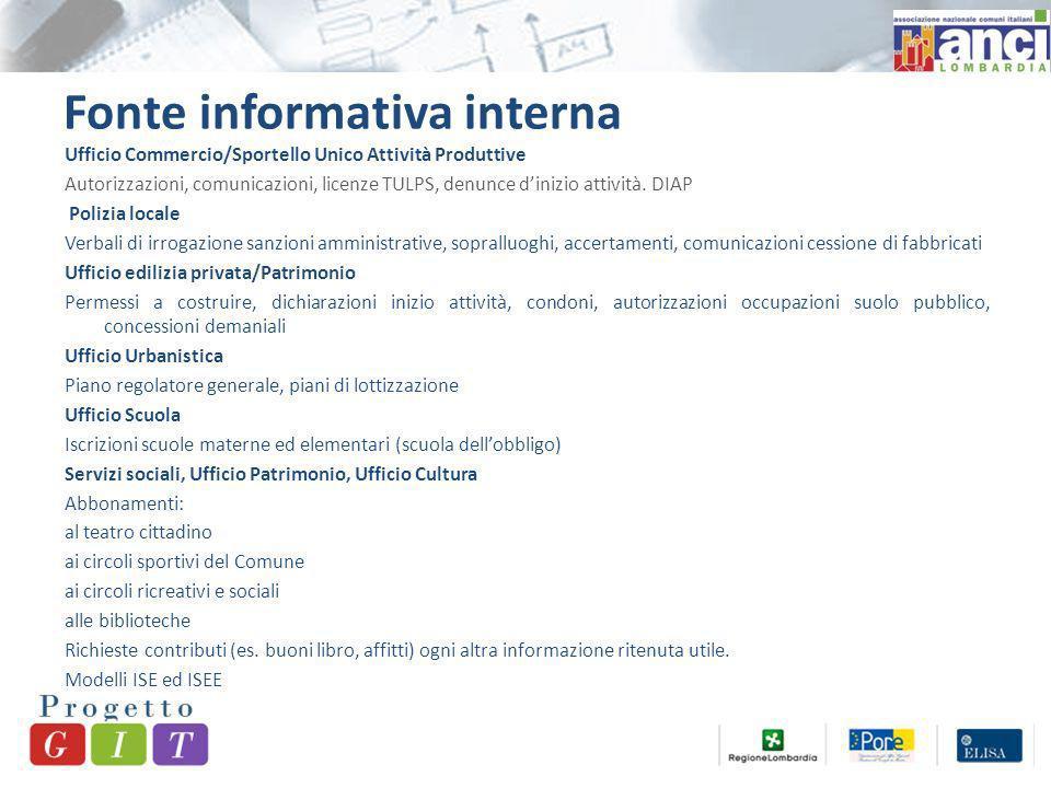 Fonte informativa interna Ufficio Commercio/Sportello Unico Attività Produttive Autorizzazioni, comunicazioni, licenze TULPS, denunce dinizio attività.