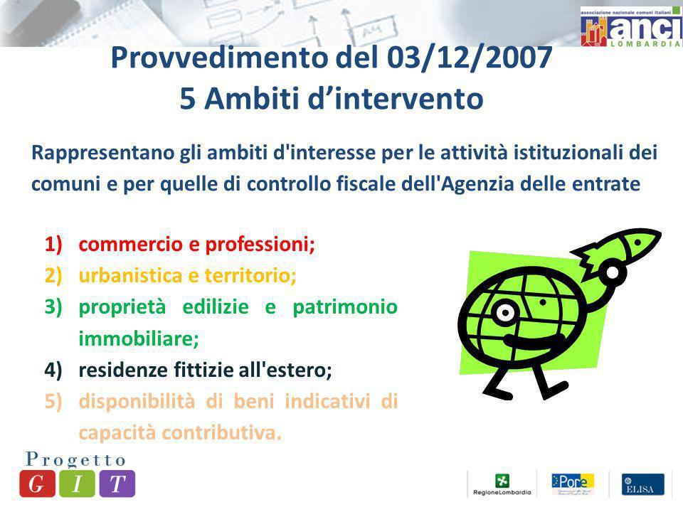 4.Residenze Fittizie allestero ESITO NEGATIVO DEL PROCEDIMENTO DI CONFERMA DI ESPATRIO (art.
