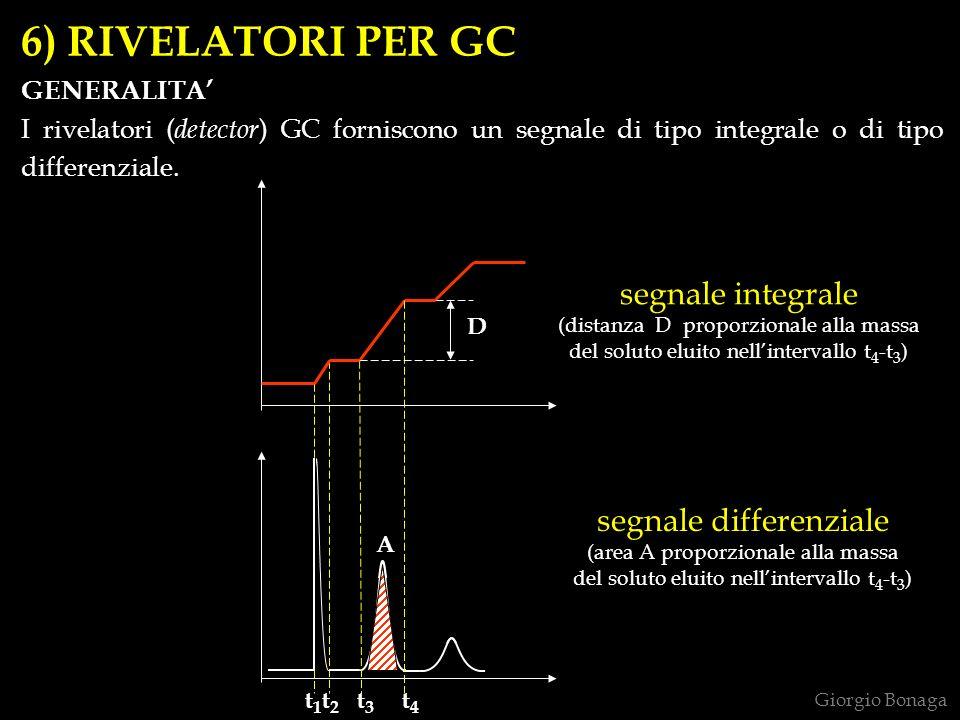 6) RIVELATORI PER GC GENERALITA I rivelatori ( detector ) GC forniscono un segnale di tipo integrale o di tipo differenziale. D A t 1 t 2 t 3 t 4 Gior