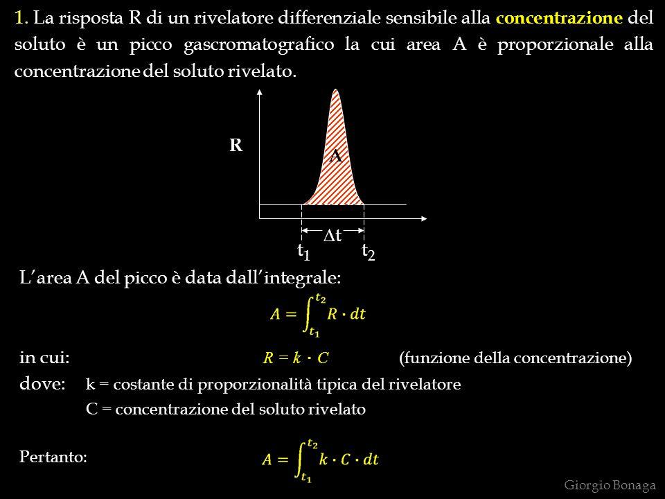 1. La risposta R di un rivelatore differenziale sensibile alla concentrazione del soluto è un picco gascromatografico la cui area A è proporzionale al