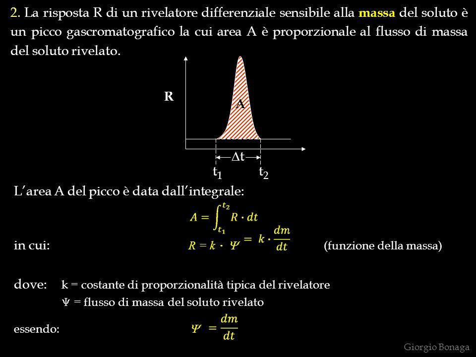 2. La risposta R di un rivelatore differenziale sensibile alla massa del soluto è un picco gascromatografico la cui area A è proporzionale al flusso d