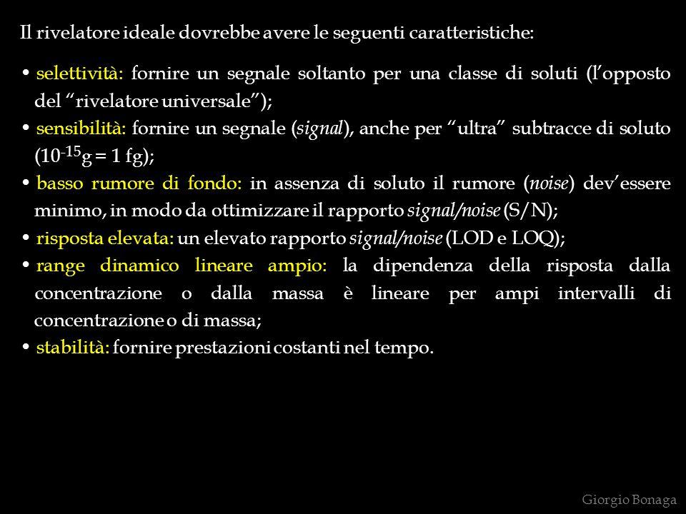Il rivelatore ideale dovrebbe avere le seguenti caratteristiche: selettività: fornire un segnale soltanto per una classe di soluti (lopposto del rivel