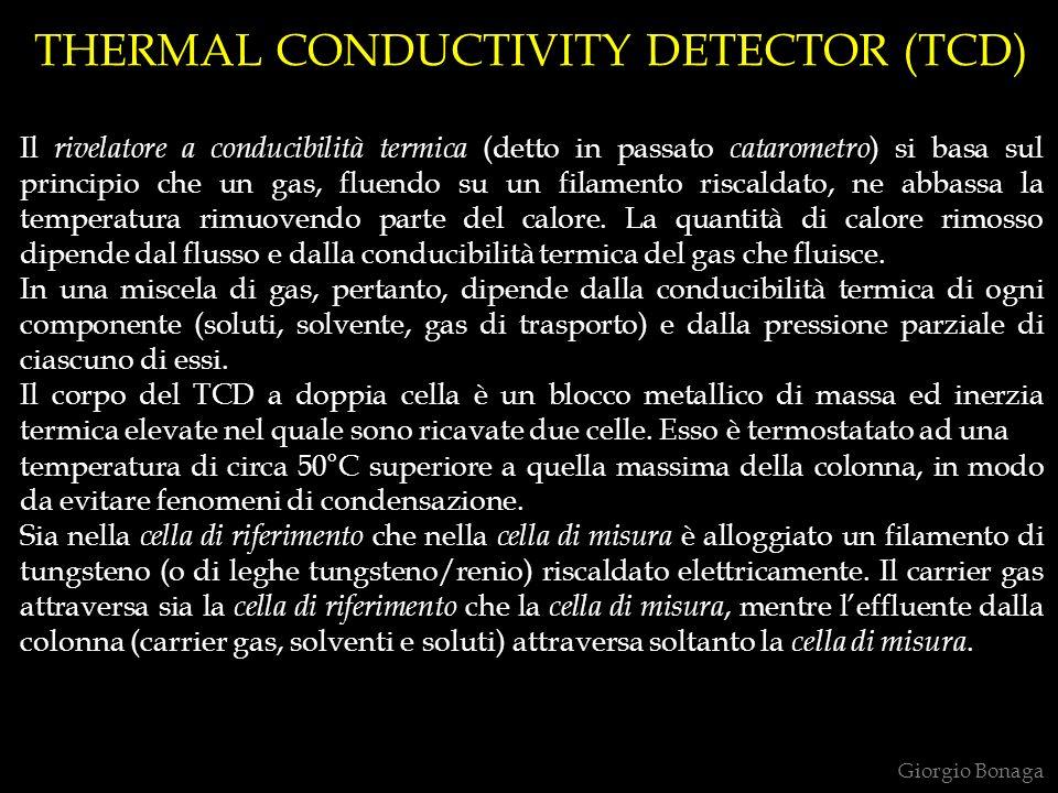 THERMAL CONDUCTIVITY DETECTOR (TCD) Il rivelatore a conducibilità termica (detto in passato catarometro ) si basa sul principio che un gas, fluendo su