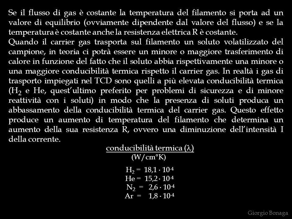 Se il flusso di gas è costante la temperatura del filamento si porta ad un valore di equilibrio (ovviamente dipendente dal valore del flusso) e se la
