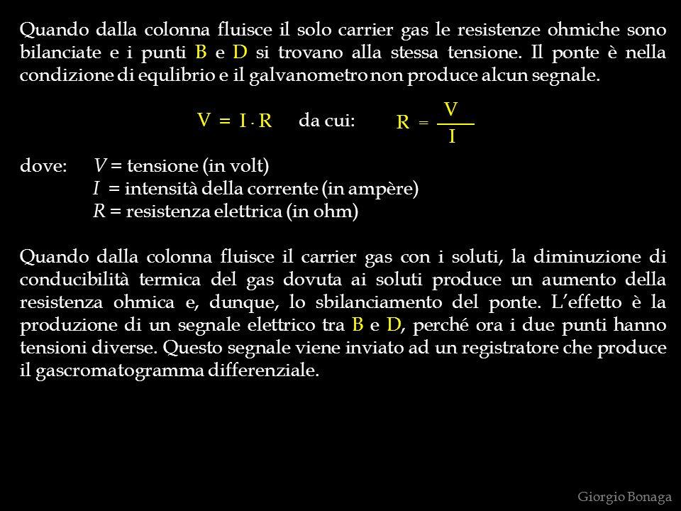 Giorgio Bonaga Quando dalla colonna fluisce il solo carrier gas le resistenze ohmiche sono bilanciate e i punti B e D si trovano alla stessa tensione.