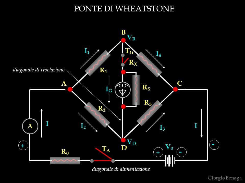 TGTG Giorgio Bonaga A R0R0 TATA V0V0 A B R3R3 R2R2 D RSRS RXRX R1R1 I4I4 I2I2 I I1I1 I3I3 I IGIG + - + PONTE DI WHEATSTONE C - VBVB VDVD diagonale di alimentazione diagonale di rivelazione