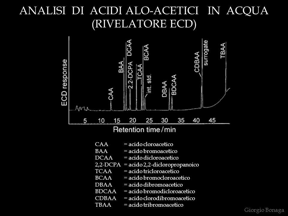 ANALISI DI ACIDI ALO-ACETICI IN ACQUA (RIVELATORE ECD) Giorgio Bonaga CAA= acido cloroacetico BAA= acido bromoacetico DCAA= acido dicloroacetico 2,2-DCPA= acido 2,2-dicloropropanoico TCAA= acido tricloroacetico BCAA= acido bromocloroacetico DBAA= acido dibromoacetico BDCAA= acido bromodicloroacetico CDBAA= acido clorodibromoacetico TBAA= acido tribromoacetico