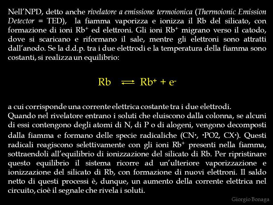 NellNPD, detto anche rivelatore a emissione termoionica ( Thermoionic Emission Detector = TED), la fiamma vaporizza e ionizza il Rb del silicato, con