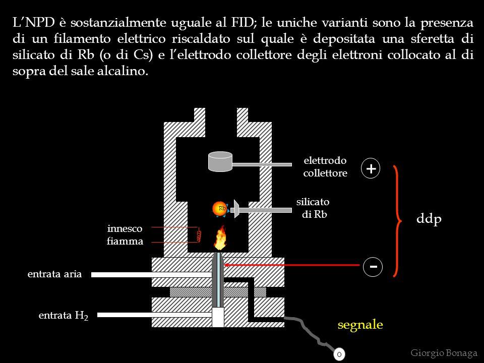 LNPD è sostanzialmente uguale al FID; le uniche varianti sono la presenza di un filamento elettrico riscaldato sul quale è depositata una sferetta di