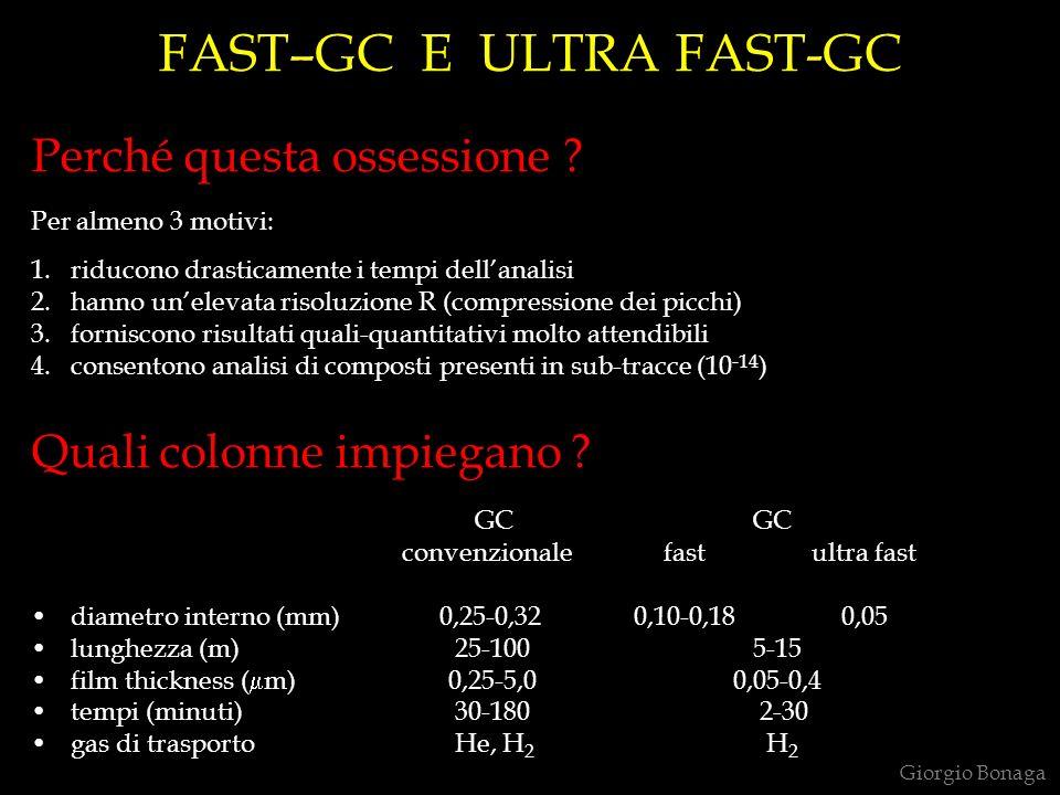FAST–GC E ULTRA FAST-GC Perché questa ossessione ? Per almeno 3 motivi: 1.riducono drasticamente i tempi dellanalisi 2.hanno unelevata risoluzione R (