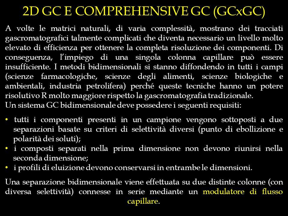 2D GC E COMPREHENSIVE GC (GCxGC) A volte le matrici naturali, di varia complessità, mostrano dei tracciati gascromatografici talmente complicati che d